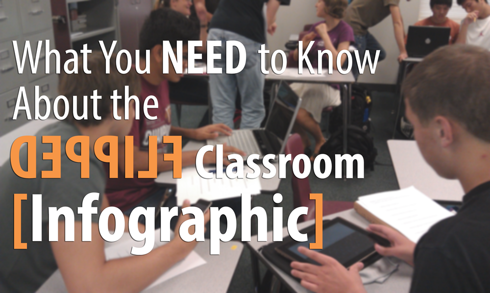 flipped classroom, school wireless networks, technology in the classroom, what is flipped learning,