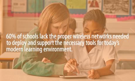 erate, E-rate Service Provider, School Wireless Networks, wifi companies