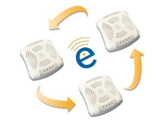 dual radio access point, wireless network design,