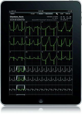 ipads in healthcare, hospital wifi,