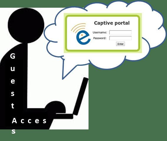 captive portal
