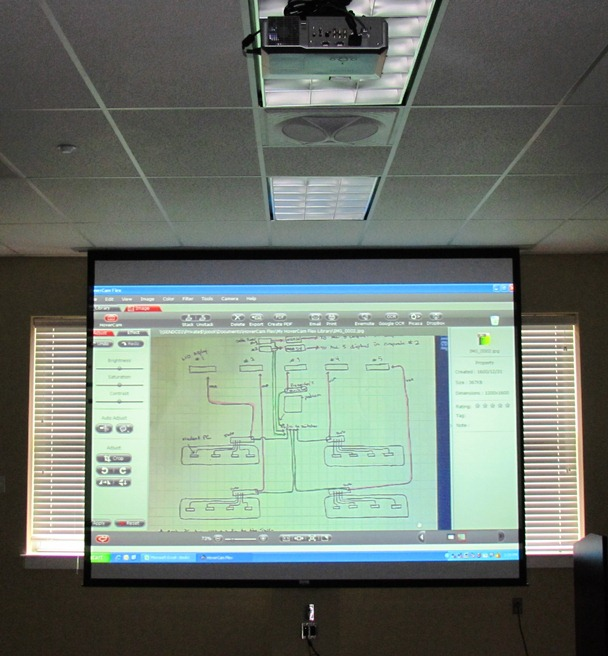 porjector and screen classroom technology