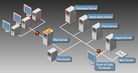 Client_Server architecture