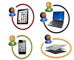 schools wireless network