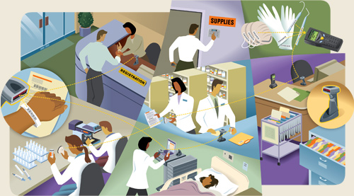 Mobile Devices for Hospital Wireless Networks
