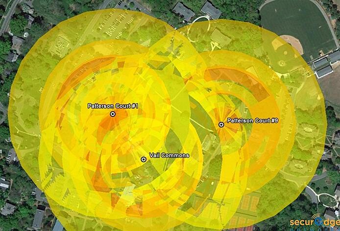 Outdoor Wireless Site Survey Outdoor Wireless Planning 4