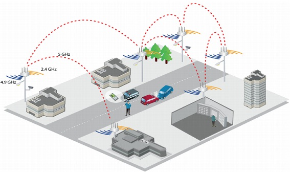 public safety wireless mesh networks