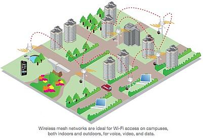 wireless mesh networks, outdoor wifi, school wireless networks,