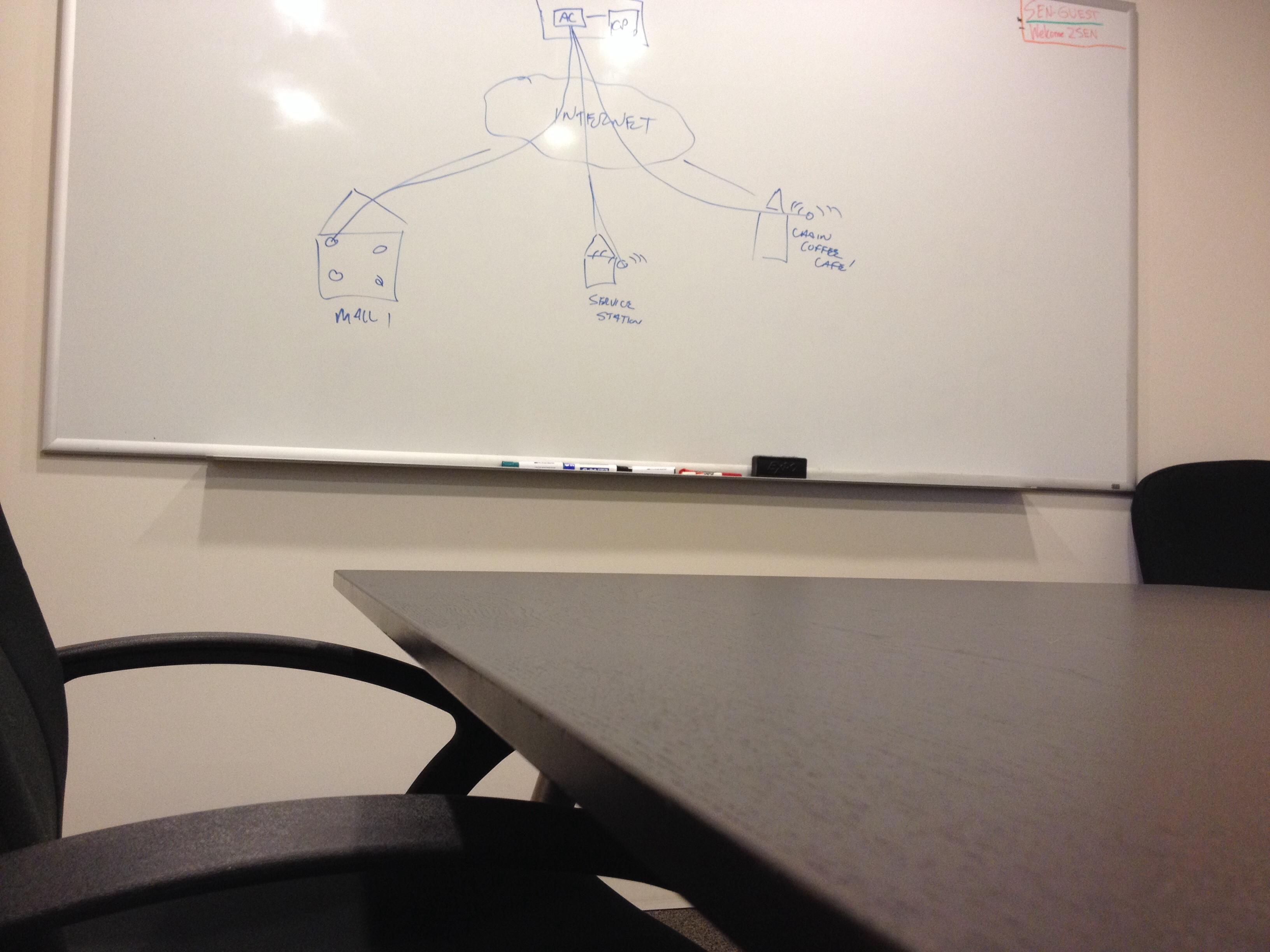 school wireless network design, secure mobility, wifi service providers,