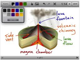 How iPads in the Classroom Enhance Learning