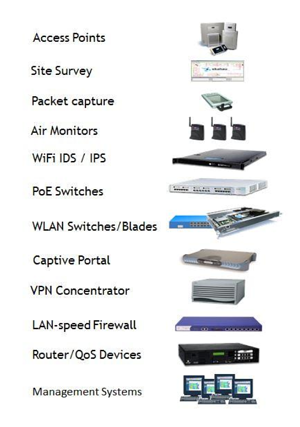 wireless network system