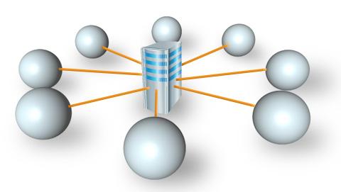 centralized management