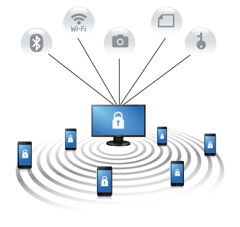 graphic of multiple devices being managed with mobile device management