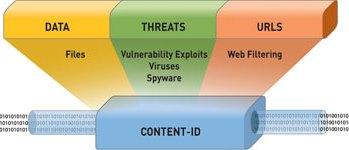 next generation firewall, K-12 wireless network security, wifi service providers,