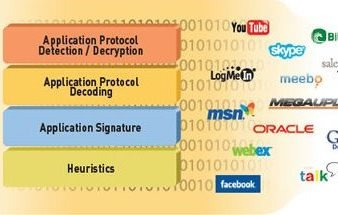 next generation firewall, school wireless network security, wifi service providers,