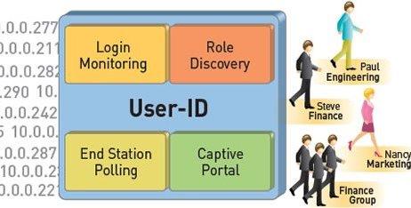 next generation firewall, school wireless network security, wifi companies,