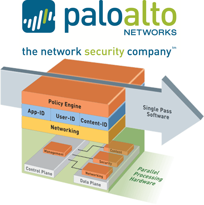 3 Key Features of a Palo Alto Firewall