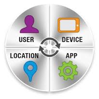 Mobile device management, MDM in schools, wifi service providers,