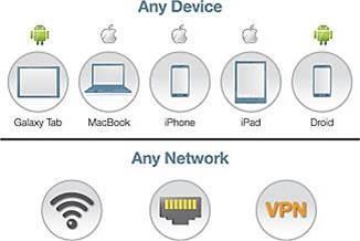 BYOD network access