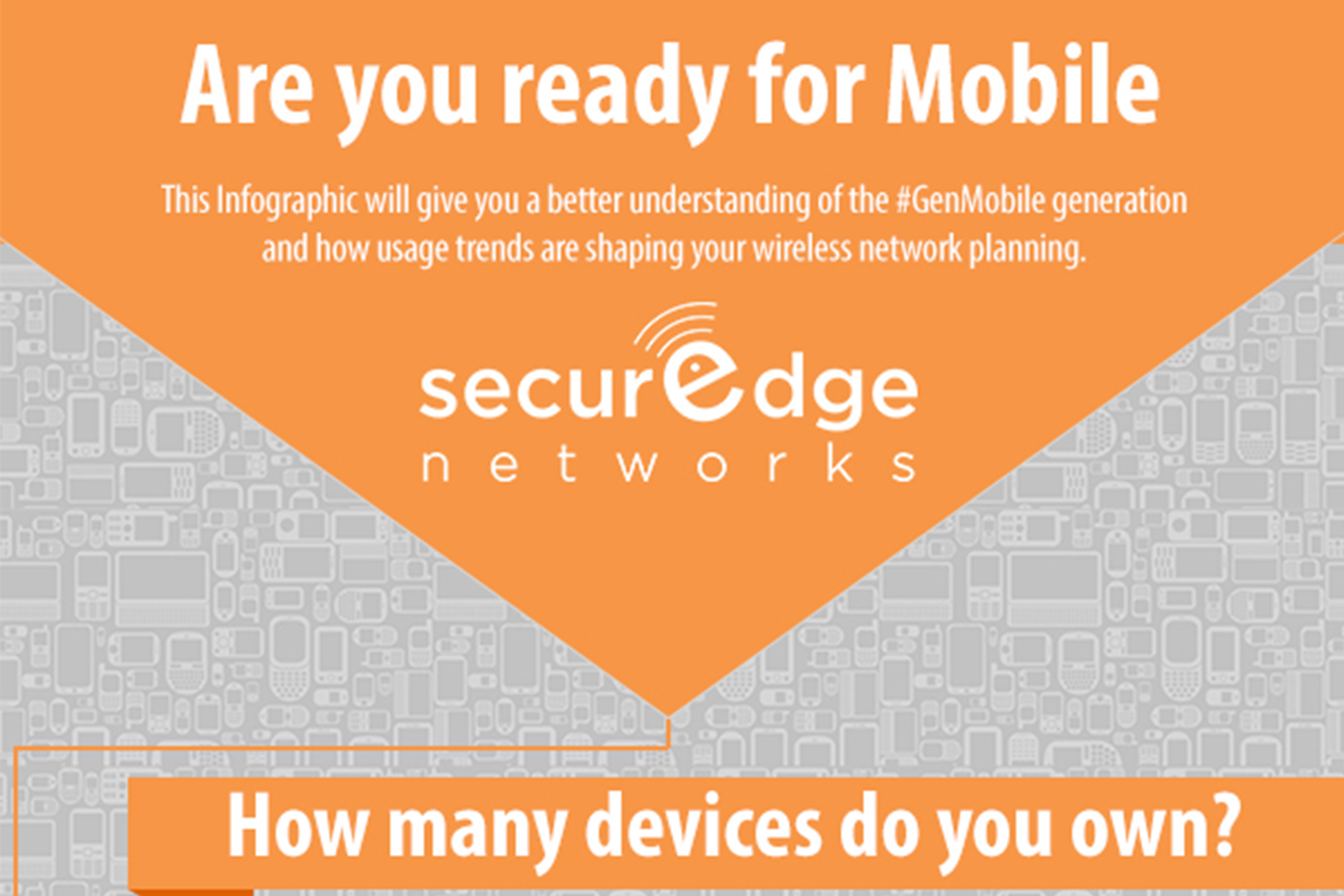 How Mobile Technology Use is Shaping Wireless Networks [InfoGraphic]