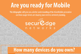mobile devices, mobile technology, wireless network solutions,