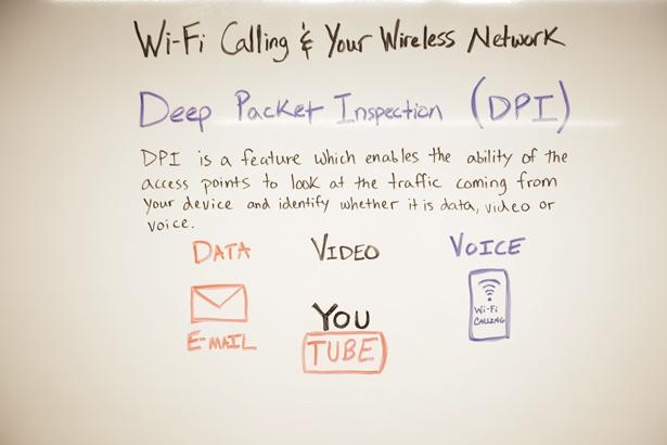 Deep-Packet-Inspection-wireless-network-design-tips.jpg