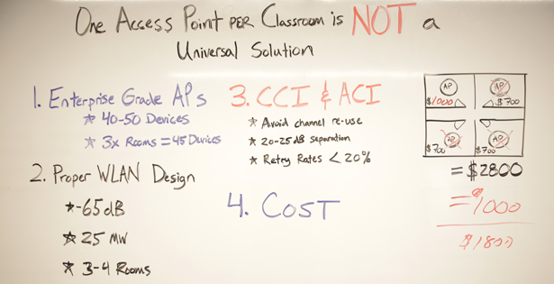 One-Access-Point-Per-Classroom-Whiteboard-Pic.png