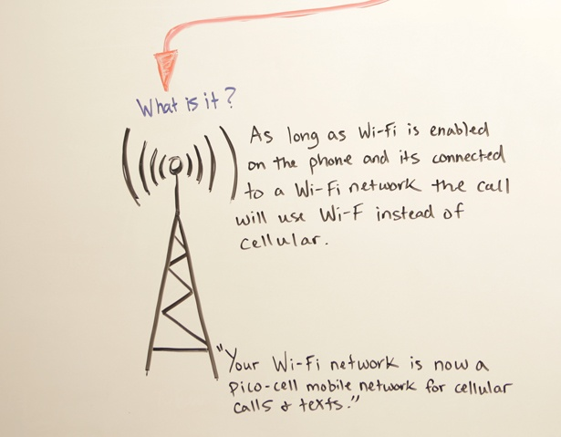 What-is-Wi-Fi-Calling.jpg