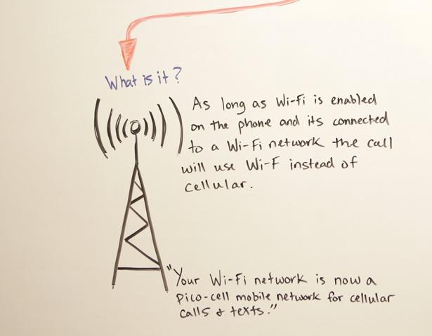 What-is-Wi-Fi-Calling.jpg