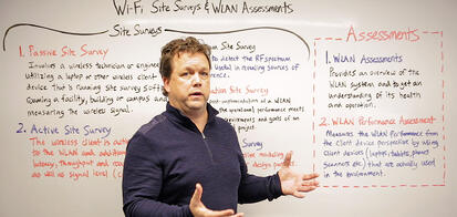 Whiteboard-Wednesday-Wi-Fi-Site-Surveys-and-WLAN-Assessments.jpg