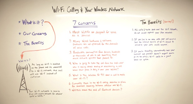 Wi-Fi-Calling-and-Your-Wireless-Network-Entire-Whiteboard.jpg