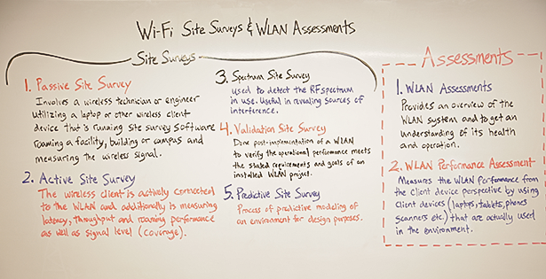 Wifi-site-surveys-and-wlan-assessments-whiteboard-wednesday.png