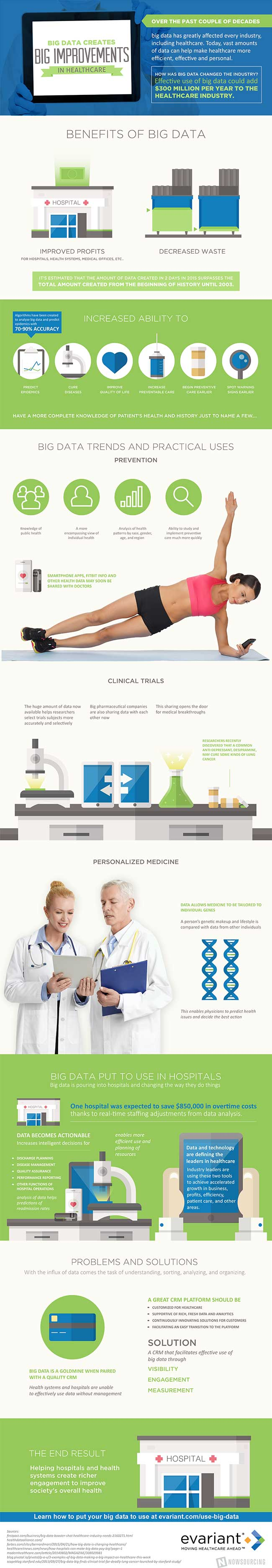 big-data-in-healthcare-how-hospital-wifi-networks-can-improve-operational-efficiency-in-healthcare-infographic.jpg