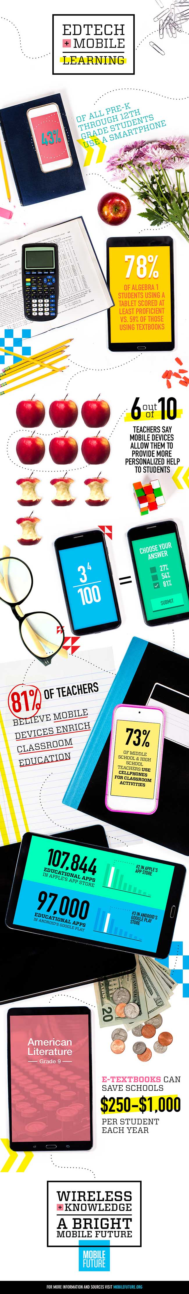 edtech_mobile_learning_infographic_for_school_wireless_networks.jpg