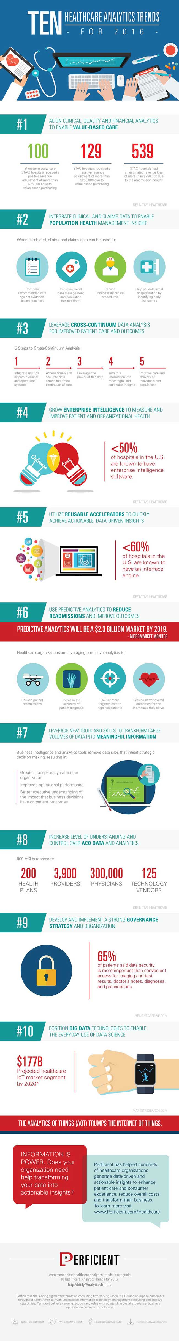 healthcare_analytics_infographic_for_hospital_wireless_networks.jpg