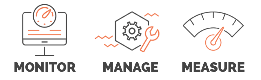 managed-network-services-main-components-the-3Ms-1