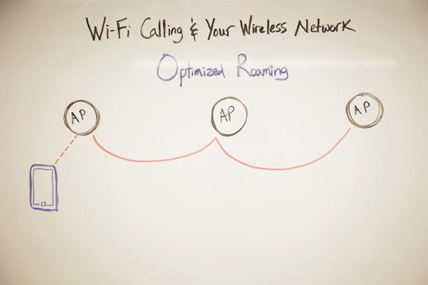optimized-roaming-WLAN-design-tips.jpg