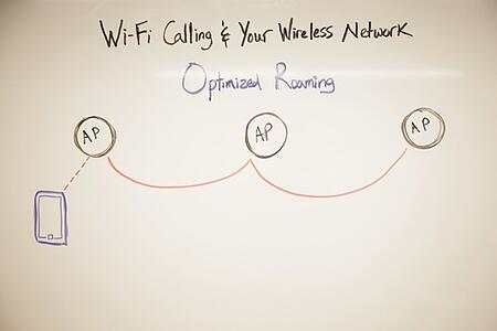 optimized-roaming-WLAN-design-tips.jpg