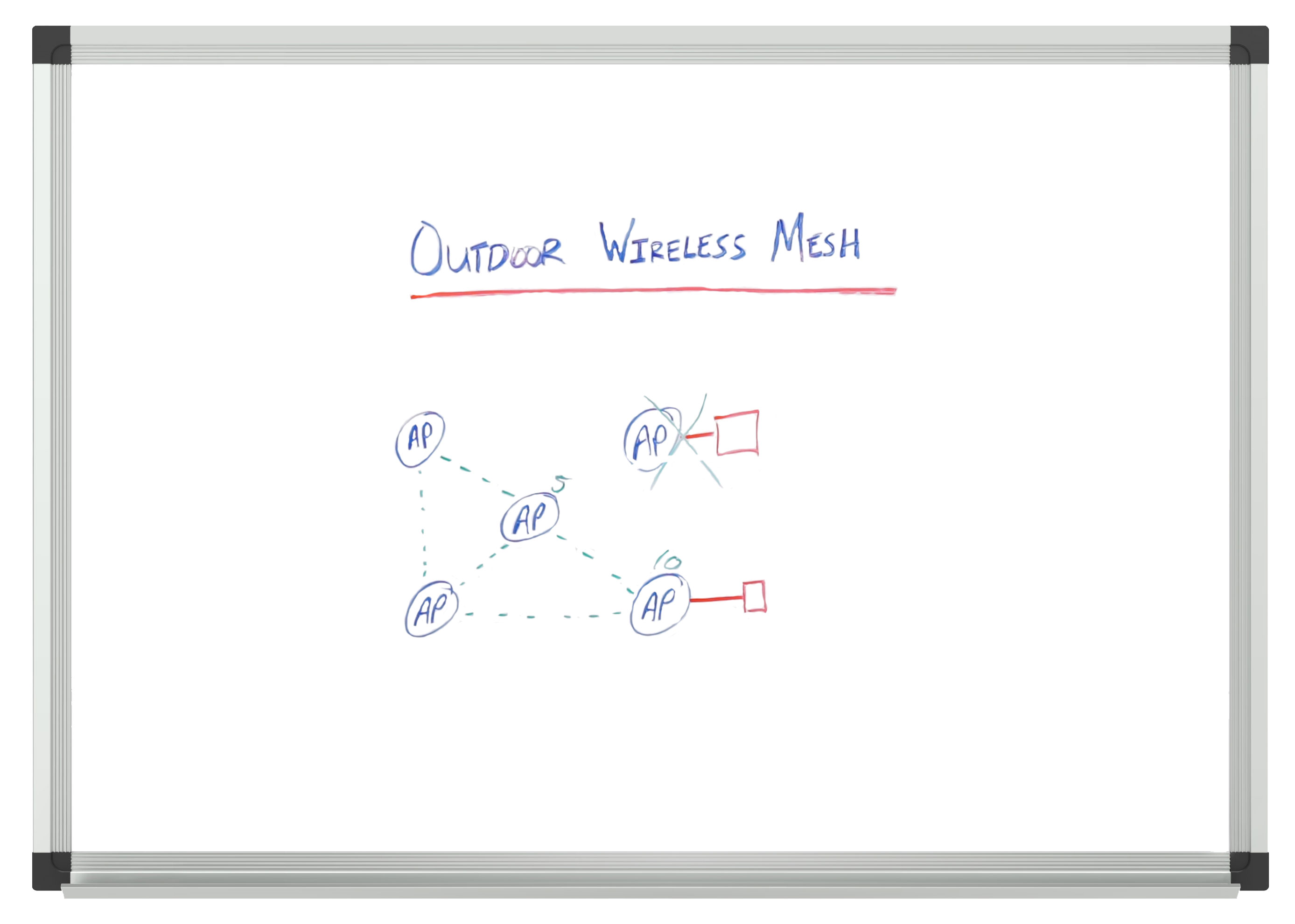 outdoor-wireless-mesh-networks-whiteboard.jpg