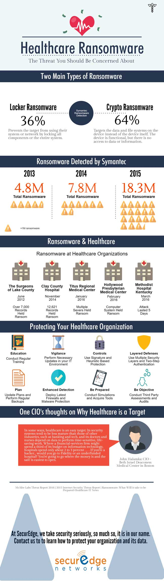 ransomware-the-healthcare-IT-security-threat-you-should-be-worried-about.jpg