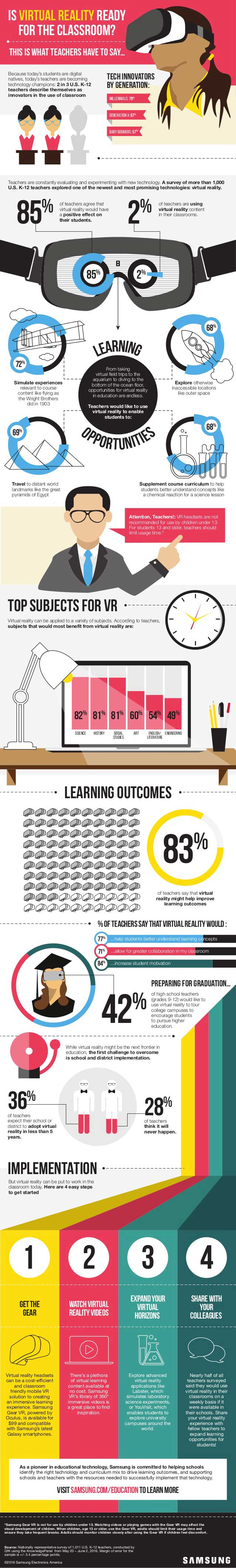 using-virtual-reality-in-the-classroom-what-teachers-think-infographic.jpg