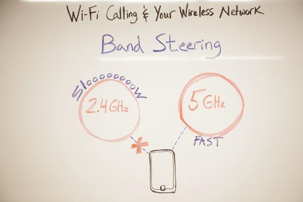 what-is-band-steering-wireless-lan-tips.jpg