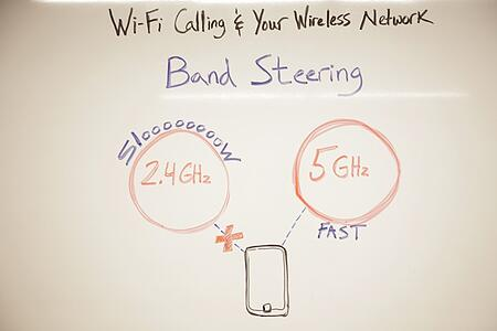 what-is-band-steering-wireless-lan-tips.jpg