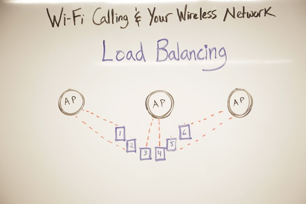 what-is-load-balancing-wireless-network-design-tips.jpg