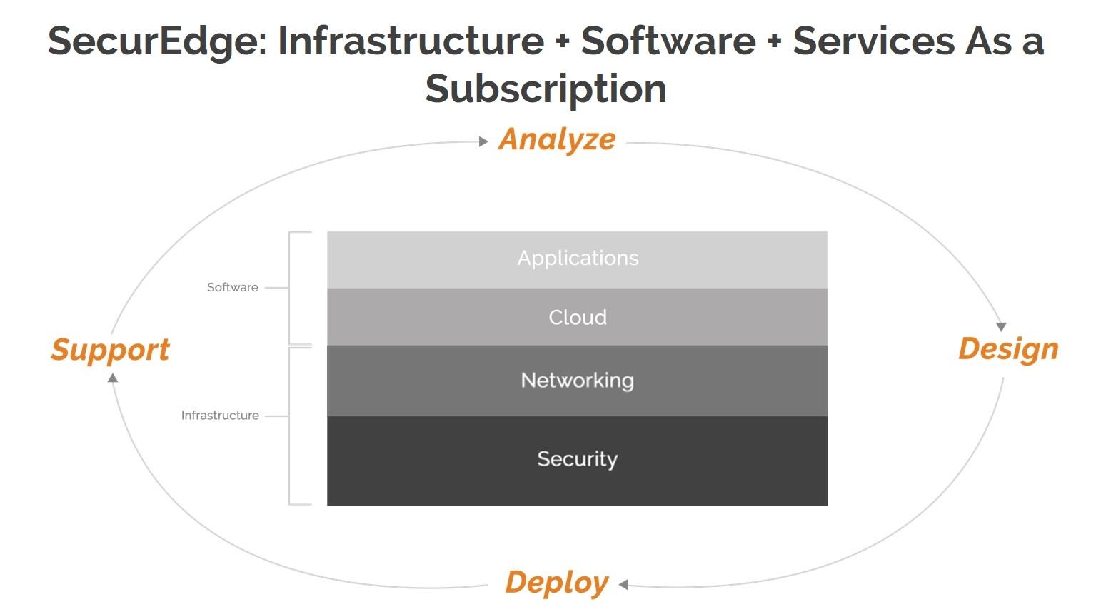 wifi as a service methodology.jpg