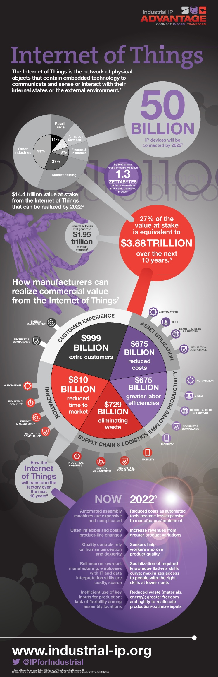 20701_Internet_of_Things_infographic2_V2_VIS