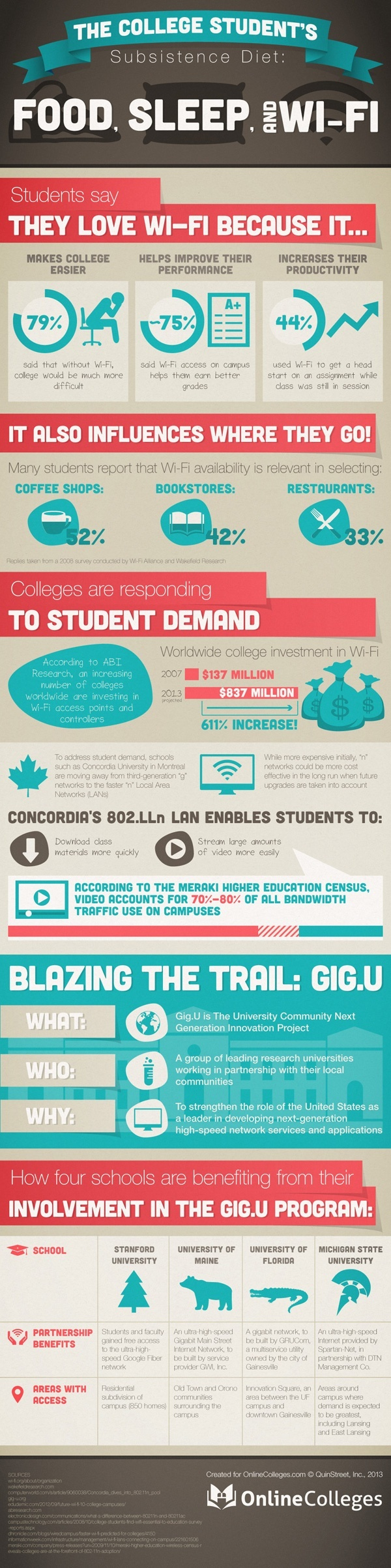 375917-infographic-college-campus-wi-fi