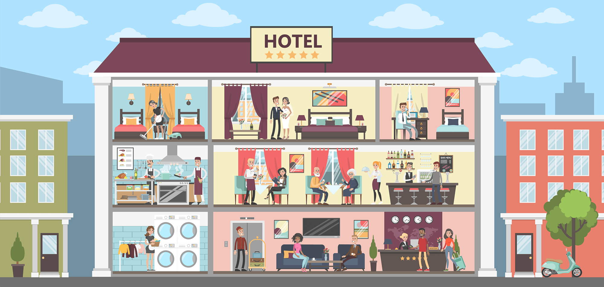 6 Ways Hotel WiFi Is About More than Providing In-Room Guest Access
