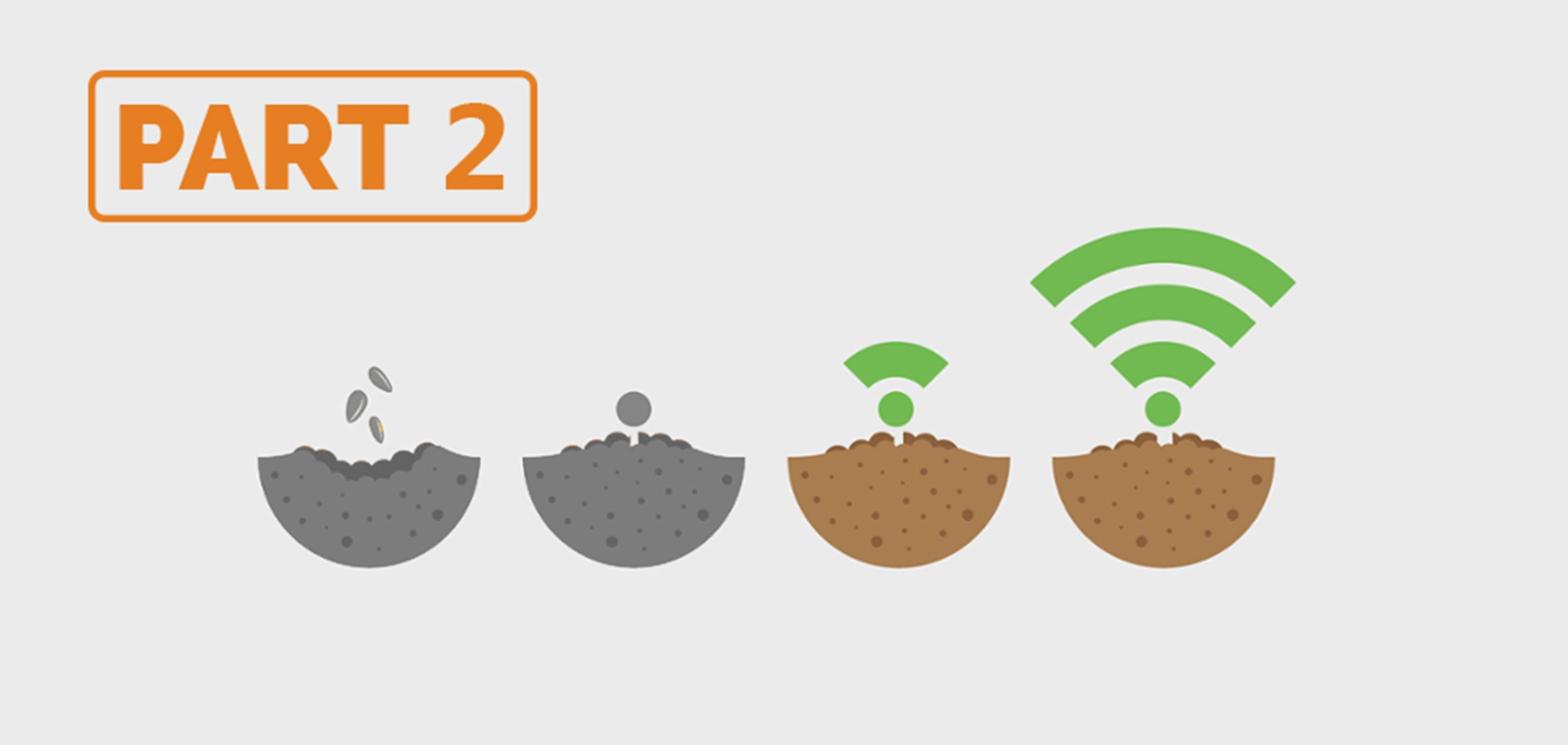 How Does a Managed WiFi Subscription Work? Part 2: Deployment and Support