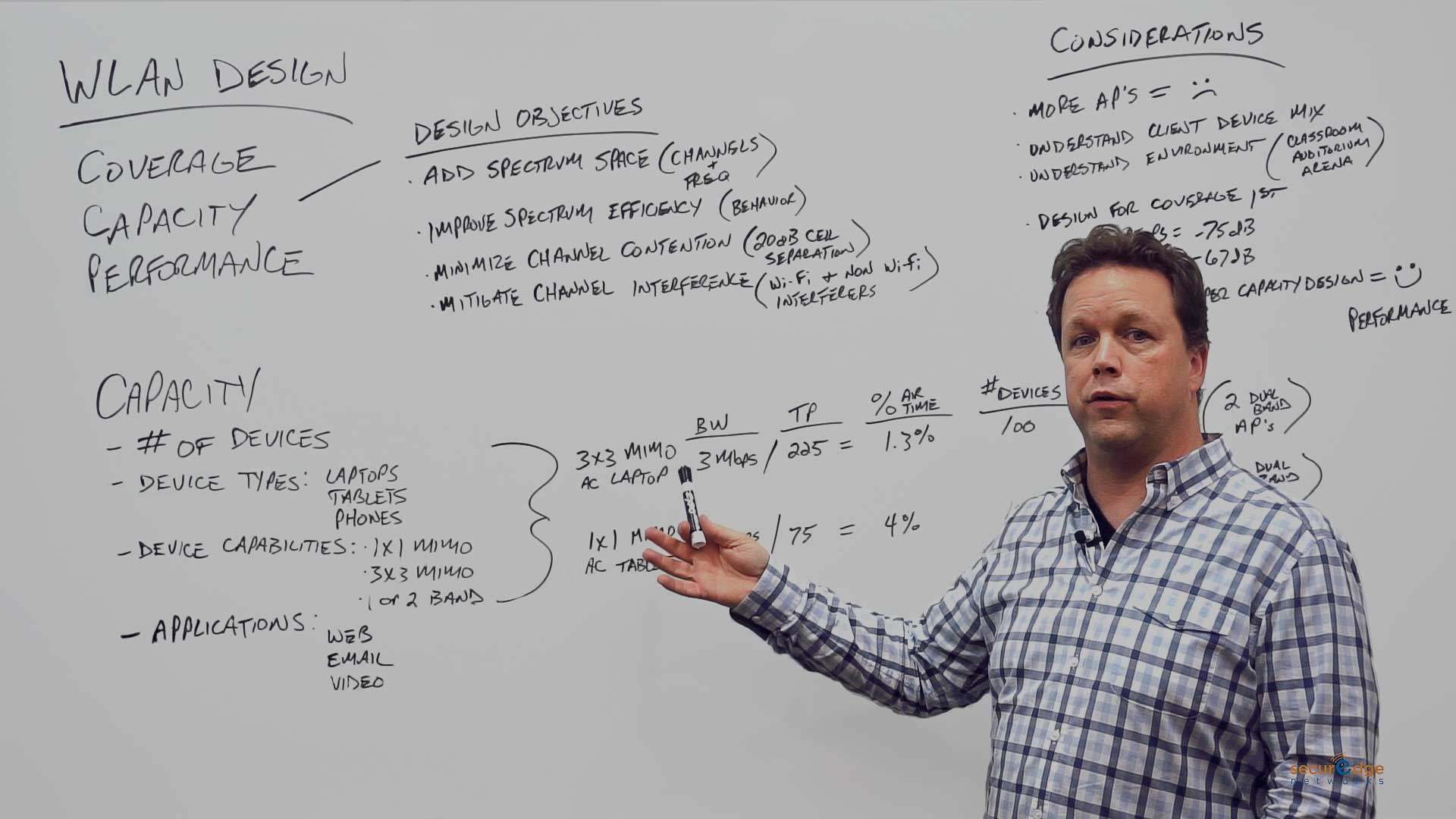 How to Design Wireless Networks for Capacity [Whiteboard Video]